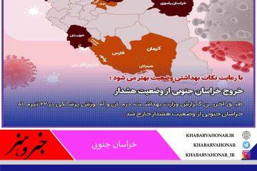 با رعایت نکات بهداشتی وضعیت بهتر می شود ؛ خروج خراسان جنوبی از وضعیت هشدار