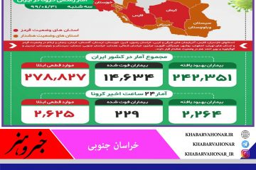 خراسان جنوبی باز هم وارد وضعیت هشدار شد