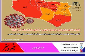 وضعیت شهرستان های خراسان جنوبی بر اساس معیار ستاد ملی کرونا؛