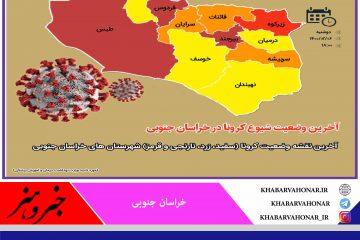 آخرین وضعیت شیوع کرونا و رنگ بندی شهرهای در خراسان جنوبی