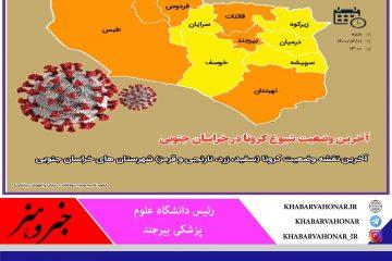 آخرین نقشه وضعیت کرونا ۶شهرستان خراسان جنوبی در وضعیت نارنجی کرونا