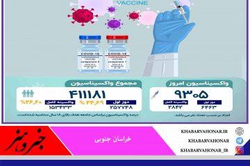 آخرین وضعیت واکسیناسیون کرونا در خراسان جنوبی