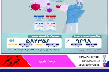 💉 آخرین وضعیت واکسیناسیون کرونا در خراسان جنوبی